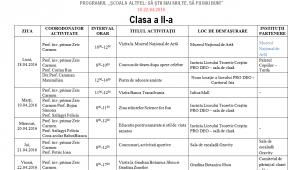 Clasa a II-a