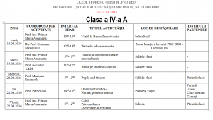 Clasa a IV-a A