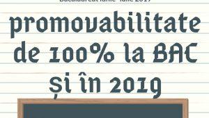 Promovabilitate de 100% la BAC și în 2019